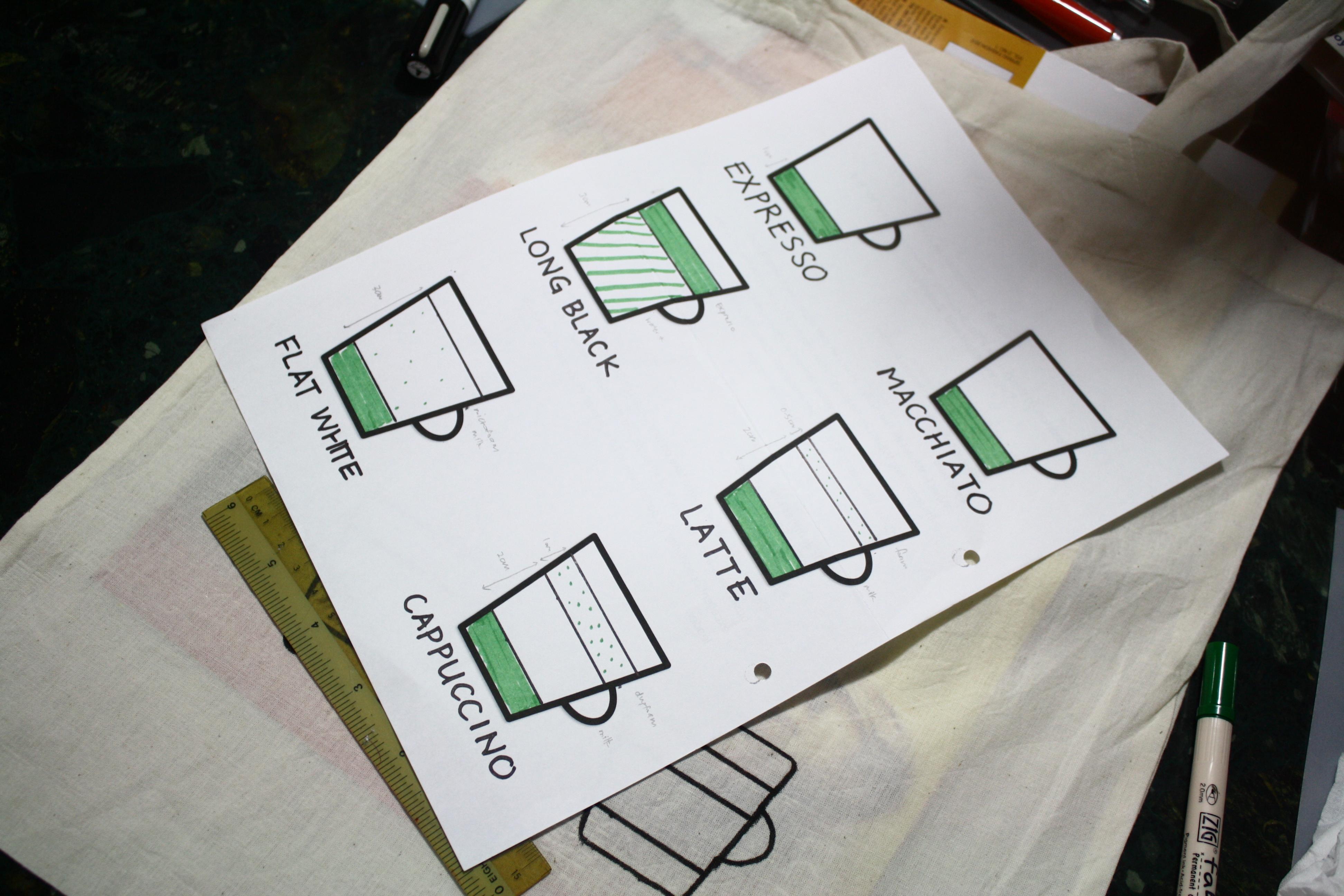 Bag Design Template Template of Your Design i